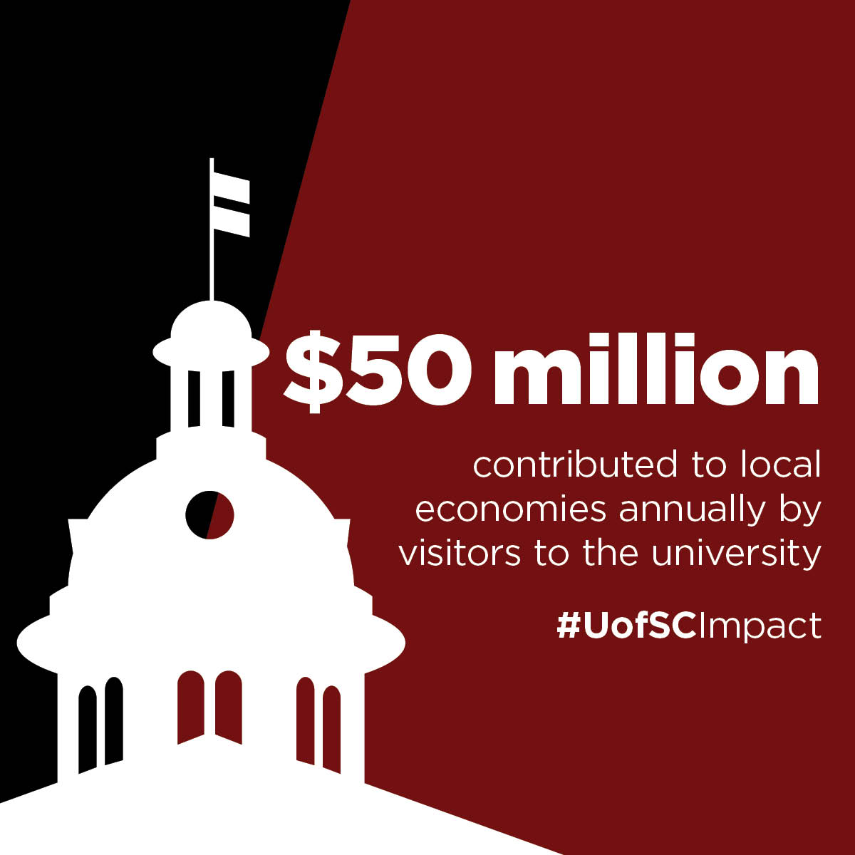 infographic: $50 Million contributed to local economies annually by visitors to the university