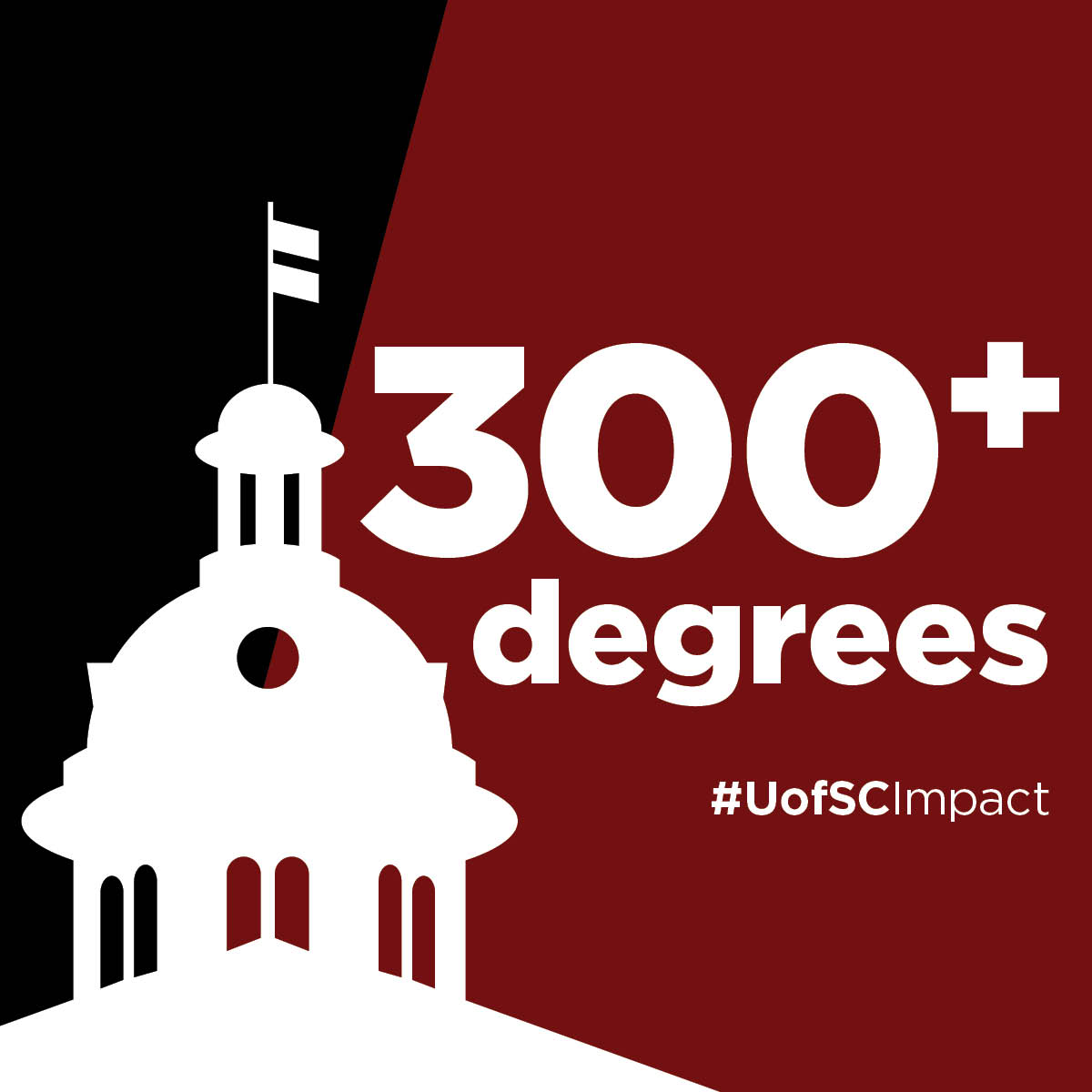 300+ degrees #UofSCImpact