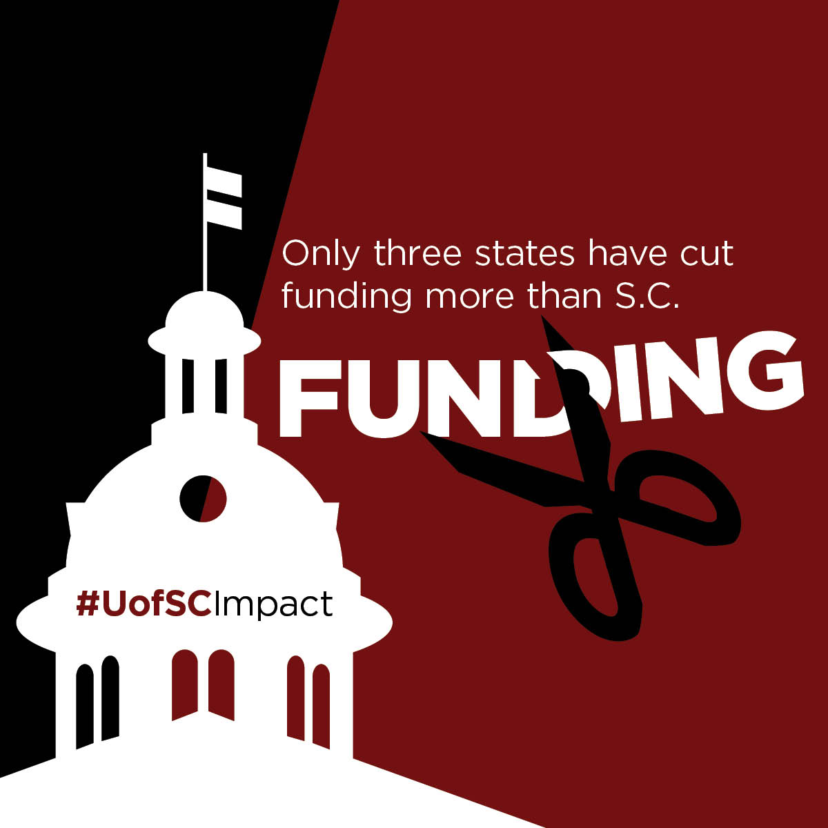 Only 3 other states have cut funding more than SC #UofSCImpact