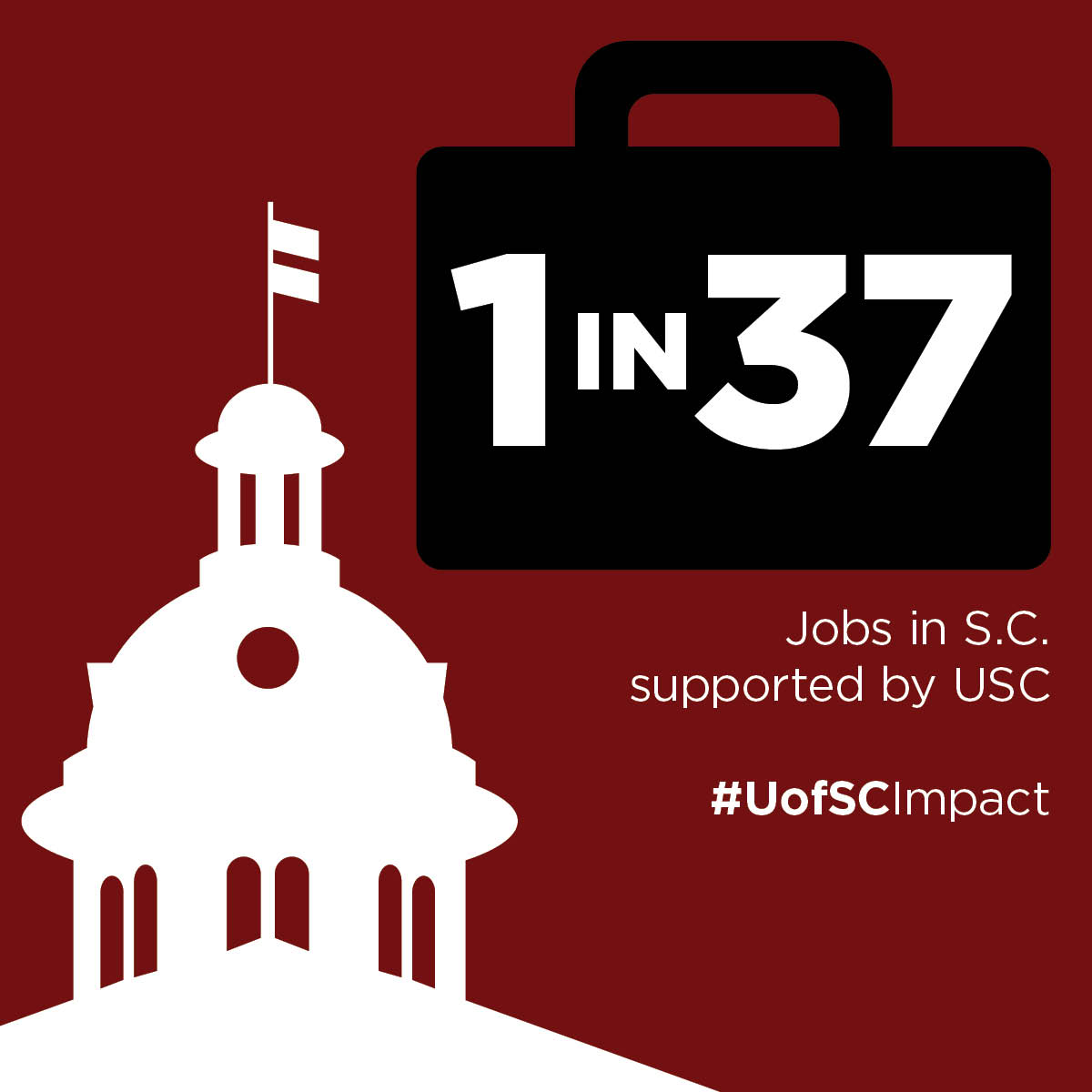 1 in 37 jobs in SC supported by USC