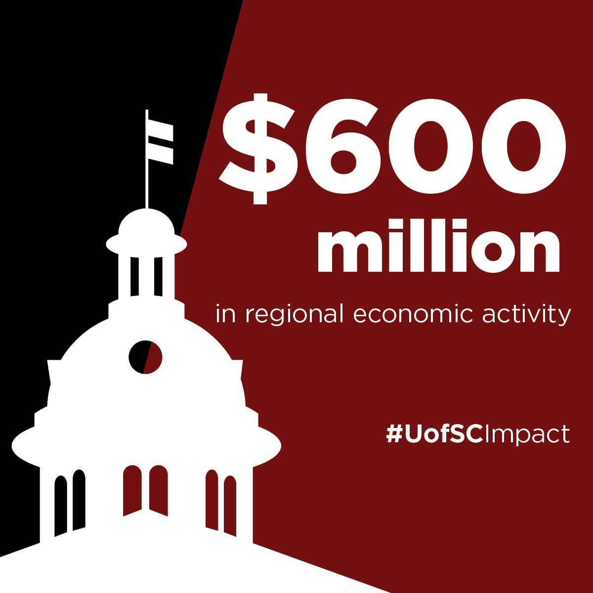 $600 Million in regional economic activity #UofSCImpact