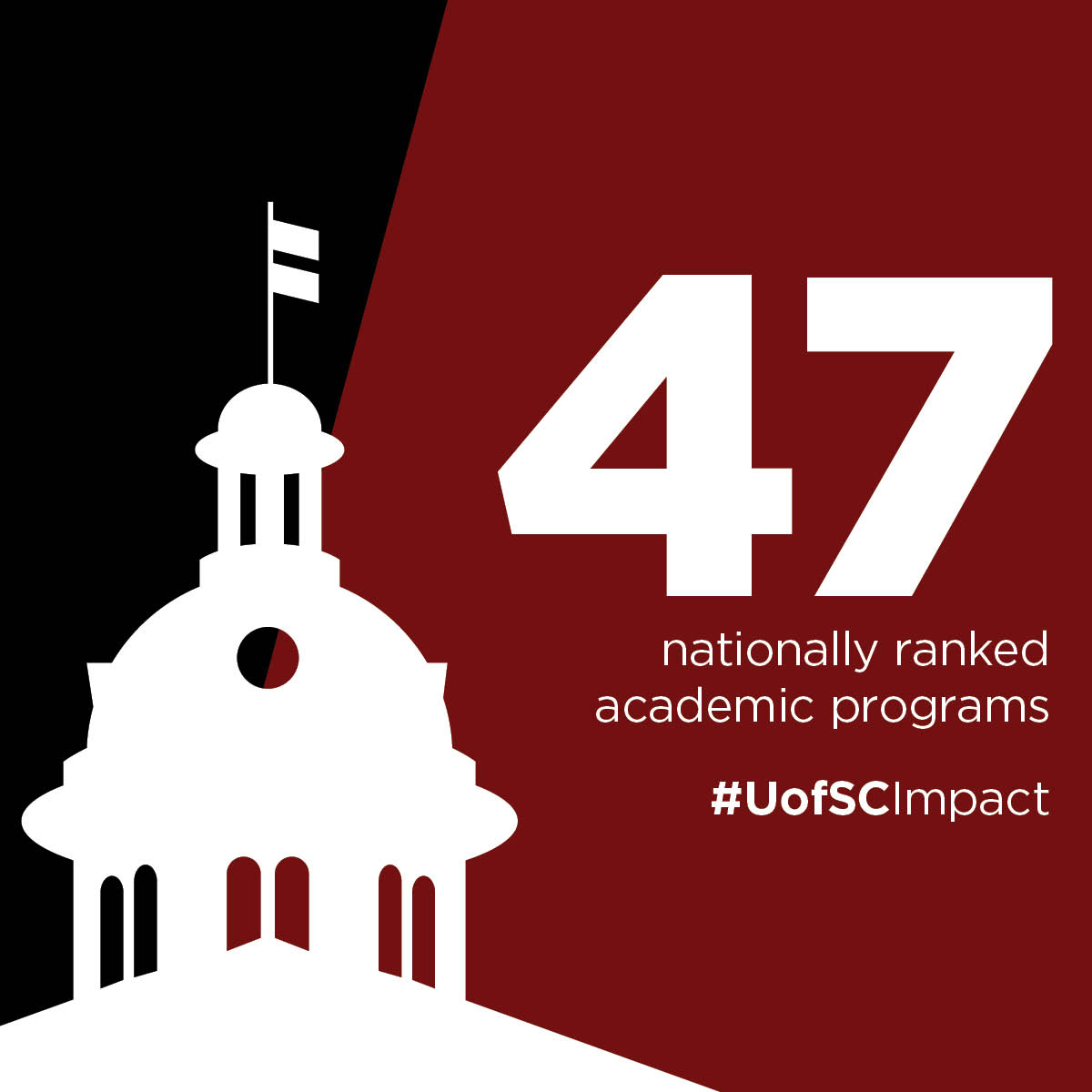 47 nationally ranked academic programs #UofSCImpact