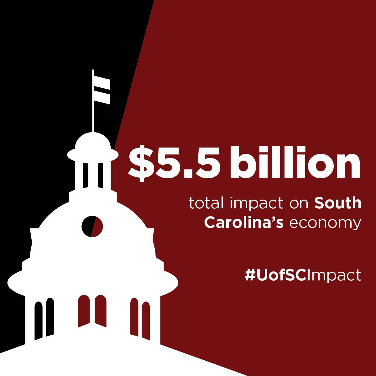 $5.5 Billion total impact on South Carolina's economy #UofSCImpact