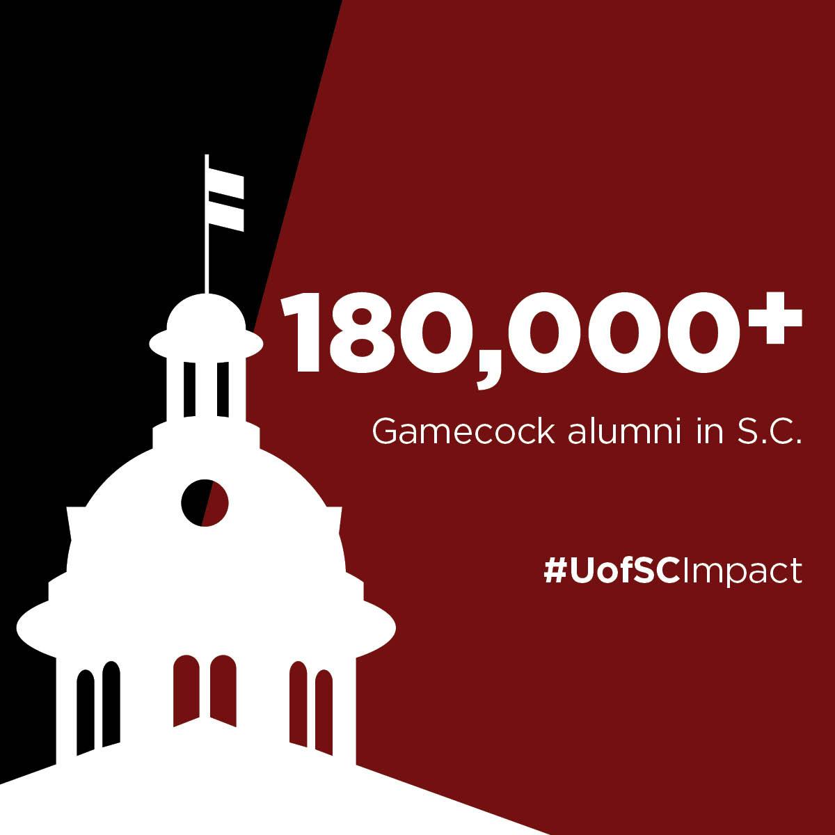 180,000+ Gamecock Alumni in SC #UofSCImpact