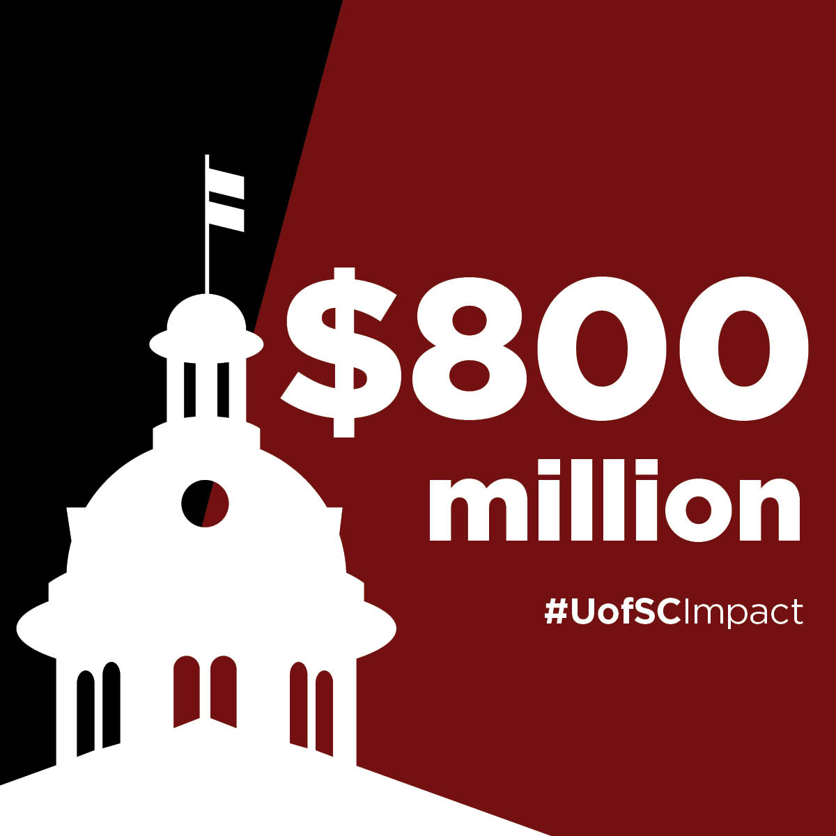 $800 Million #UofSCImpact