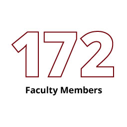 Infographic: 172 Faculty Members