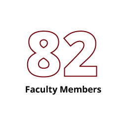 Infographic: 82 Faculty Members