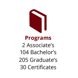 Infographic: Programs: 2 Associate's, 104 Bachelor's, 205 graduate, 30 certificates