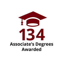 Infographic: 134 Associate's Degrees Awarded