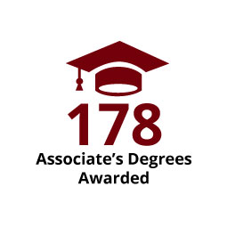 Infographic: 178 Associate's Degrees Awarded