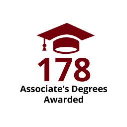 Infographic: 178 Associate's Degrees Awarded
