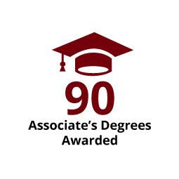 Infographic: 90 Associate's Degrees Awarded