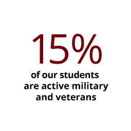 Infographic: 15 percent of our students are active military and veterans