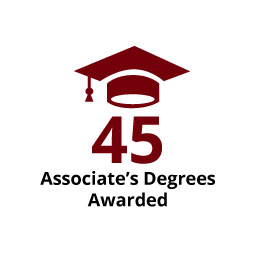 Infographic: 45 Associate's Degrees Awarded